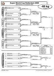 Contest Sheet