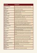 XXI. BIBlIkus konferencIa - Gál Ferenc Hittudományi Főiskola - Page 3
