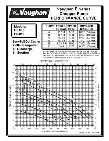 Edur pump Manual