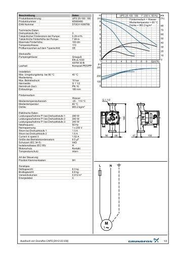 Ausdruck von Grundfos CAPS [2012.02.039] Q(m³/h) 0 1 2 3 4 5 6 7 ...