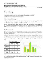 Abiturientinnen und Abiturienten an Gesamtschulen 2009 ...