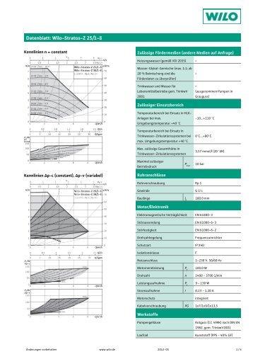 25 30 1 Microsoft W: Datenblatt: Wilo-Stratos PICO 30/1-6