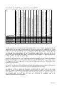 Tarifinfo - GdF - Page 4