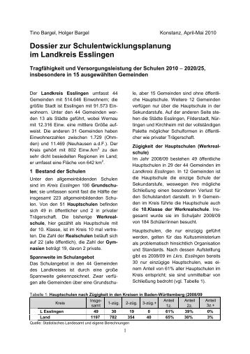 Len Esslingen 17 tögel gerhard rektor