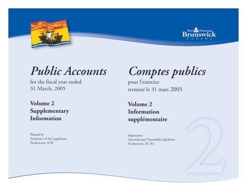 Information Supplémentaire Gouvernement Du Nouveau Brunswick