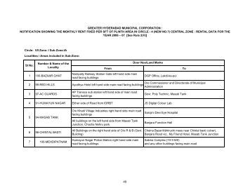 pages 49 to 82 Circle - 4 - Greater Hyderabad Municipal Corporation