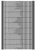 Detergenti superfici - GE Big Distribution - Page 2