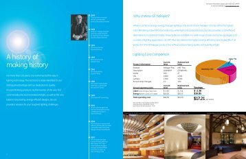 Download PDF - GE Lighting Asia Pacific