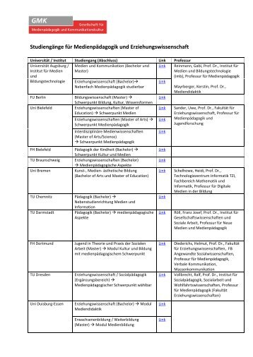 PDF-Datei - GMK