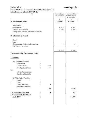 Schulden -Anlage 1- - Gemeinde Ganderkesee