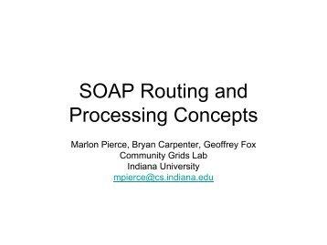 SOAP Roles.