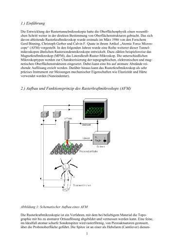 Grundlagen der Rasterkraftmikroskopie - GFE Aachen