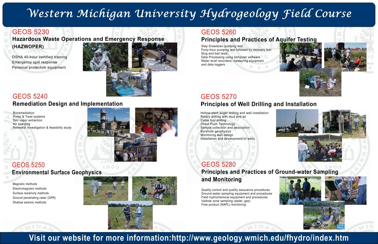 270 free magazines from geology wmich edu for Wmich edu