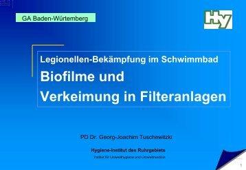 Biofilme und Verkeimung von Filteranlagen