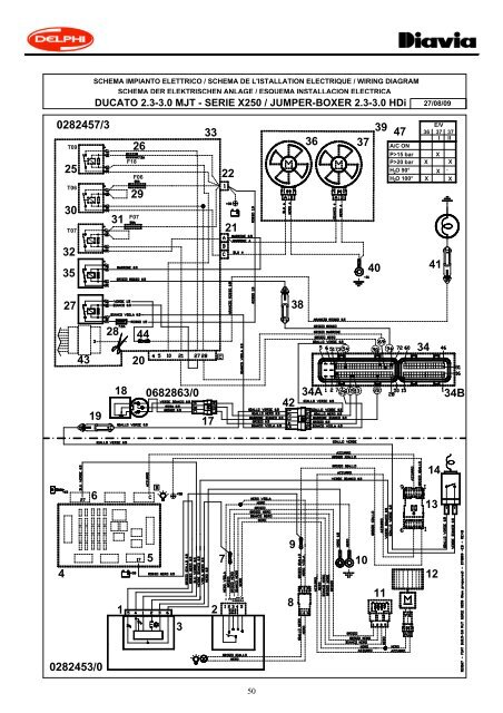 Schema Impianto Elettrico