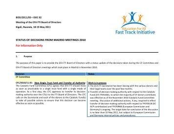 Status of Decisions from Madrid Meetings 2010 - Global Partnership ...