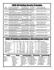 2008-09 Bulldog Results/Schedule 2008-09 Bulldog Individual ...