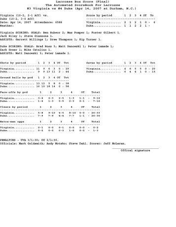 NCAA Box Score