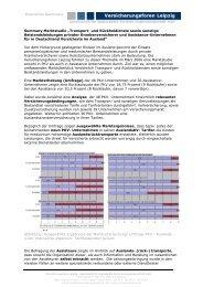 Umfrage zum Einsatz interner Modelle zur wert - Gesundheitsforen ...