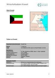 Wirtschaftsdaten Kuwait - Ghorfa