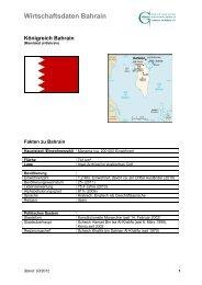 Wirtschaftsdaten Bahrain - Ghorfa