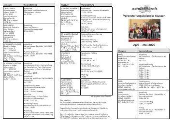 Veranstaltungskalender Museen April – Mai 2009 - Gesundheitsnetz ...