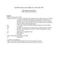 Leende, index r.k. dopen en trouwen 1648-1665 - Geneaknowhow.net