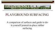 PLAYGROUND SURFACING - GLPTI