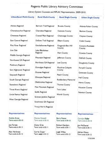 RPLAC Membership 2009-2010.pdf - Georgia Public Library Service