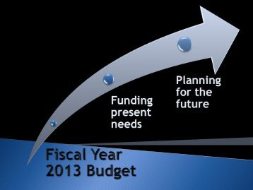 Fiscal Year 2013 - Town of Gilbert
