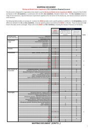 Mining and Metals Sector Supplement and G3.1 Mapping Tool