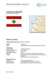 Wirtschaftsdaten Libanon - Ghorfa