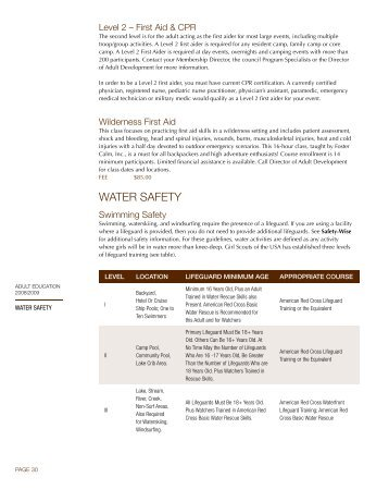 Water Safety 30-31