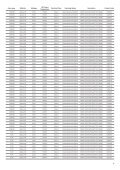 Okapi LED Outdoor Luminaires - Data sheet - GE Lighting - Page 4