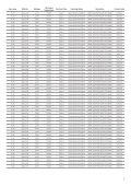 Okapi LED Outdoor Luminaires - Data sheet - GE Lighting - Page 5