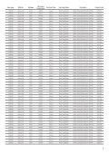 Okapi LED Outdoor Luminaires - Data sheet - GE Lighting - Page 6
