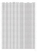 Okapi LED Outdoor Luminaires - Data sheet - GE Lighting - Page 7