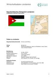 Wirtschaftsdaten Jordanien - Ghorfa