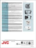 VN-X35U - Securitybeheer - Page 4