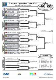European Open Men Tblisi 2013