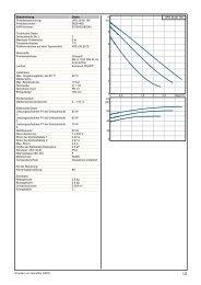 0 20 40 60 UPS 25-60 180 Beschreibung Daten Prod