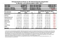 downloaden - Österreichischer Gemeindebund