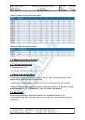 Elastische Deckeldurchführung Betriebs ... - RAJA-Lovejoy - Seite 5