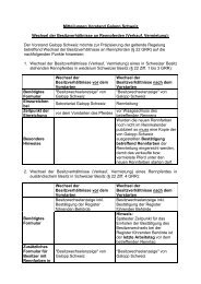 Mitteilungen Vorstand Galopp Schweiz - Iena