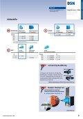 Schutzart IP66/67 automatisch beim Stecken - Seite 6