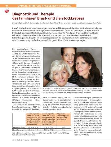 Diagnostik und Therapie des familiären Brust- und ... - MedLearning