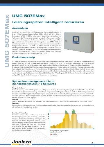 UMG 50 7EMax - Janitza Elektrische Steuerungen und ...