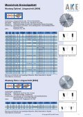 Sägeblätter Kreissägen Hartmetallbestückt - Seite 5