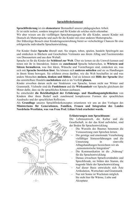 Pin Von Julikar Auf Kiga Theorie Kooperatives 2