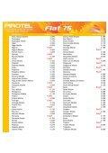 Keine Verbindungsgebühr Kundenservice 7 / Tage die ... - Pirotel - Page 4